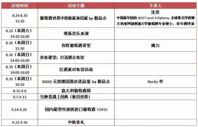 2015上海葡萄酒周市集葡萄酒市集活动大                     </span>                     <span class=