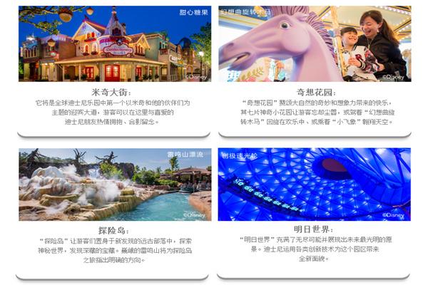上海迪士尼乐园六大主题园区