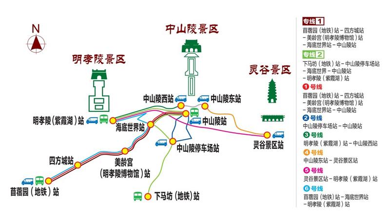 景区交通图