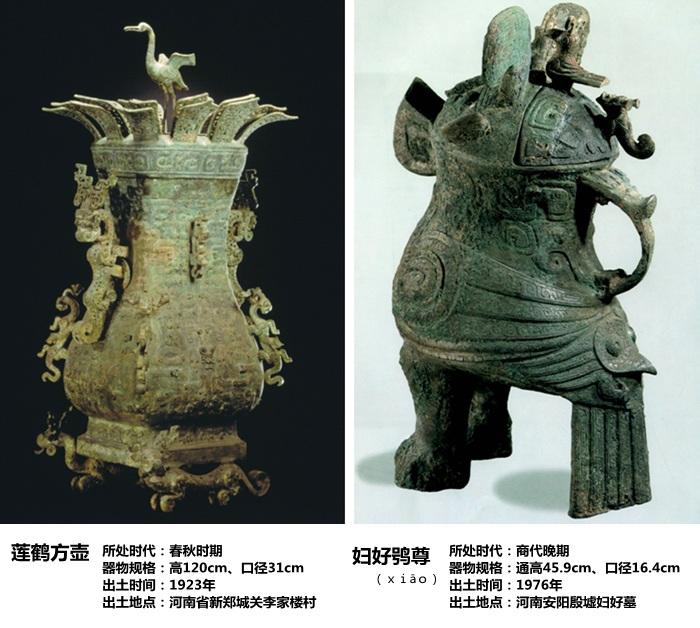 文物,摘自河南博物院官网